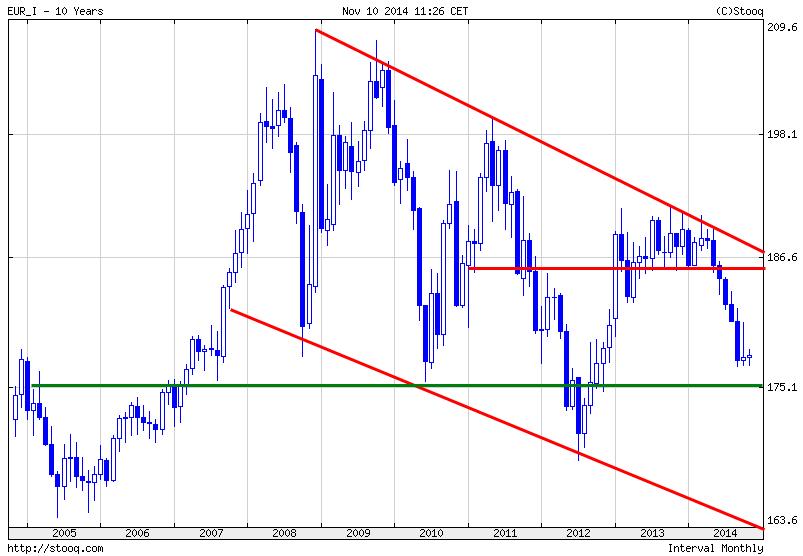Währungs-Indizes-The-BIG-Five-Blickpunkt-November-Kommentar-JFD-Brokers-GodmodeTrader.de-2
