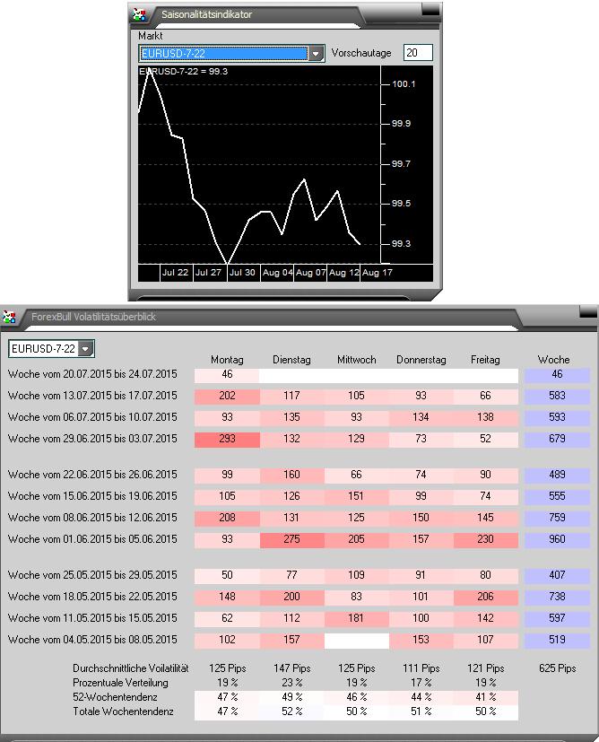 EUR-USD-Intraday-Heute-mit-Erholungschance-Kommentar-JFD-Brokers-GodmodeTrader.de-1