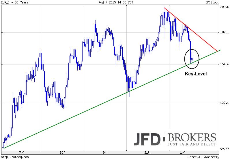 Währungs-Indizes-The-BIG-Five-im-Big-Picture-Quartalscharts-Kommentar-JFD-Brokers-GodmodeTrader.de-2
