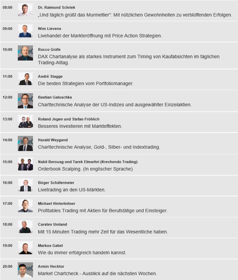 Bulle-Bär-und-Trump-Ausblick-2020-Kommentar-Roland-Jegen-GodmodeTrader.de-2